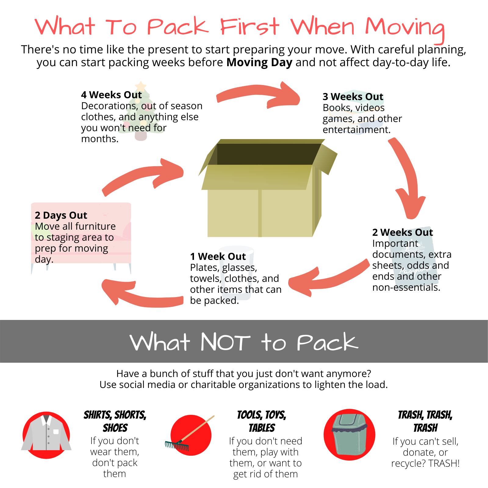 Infographic: What to pack first when moving